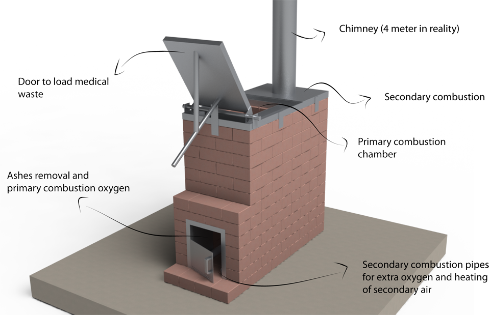 home incinerator designs home photo style